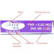 Мультифокальные линзы (4)